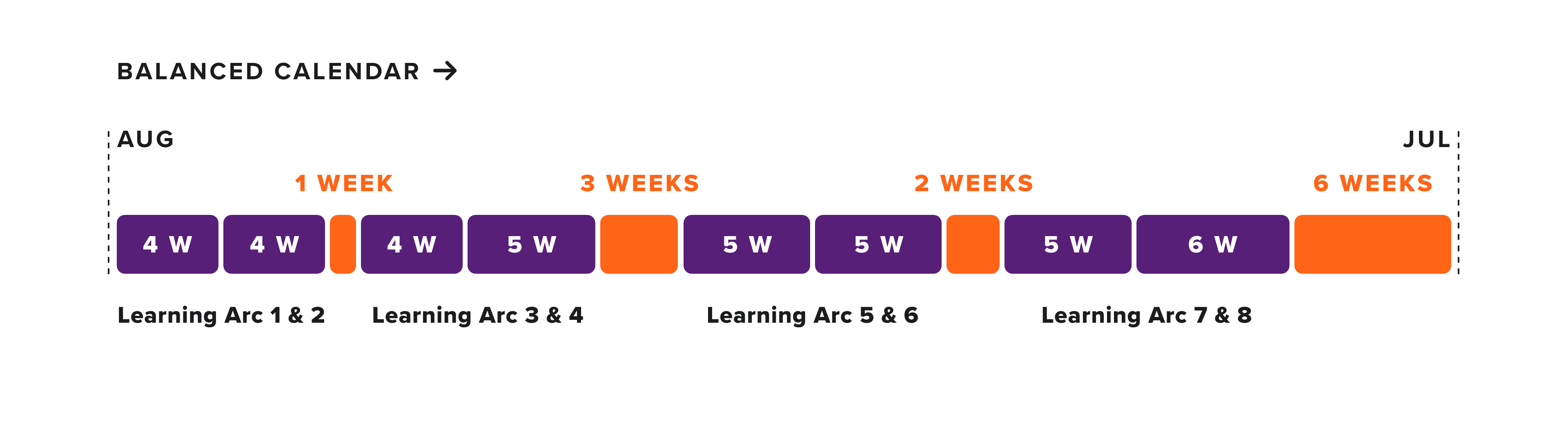 Learning-arc@2x