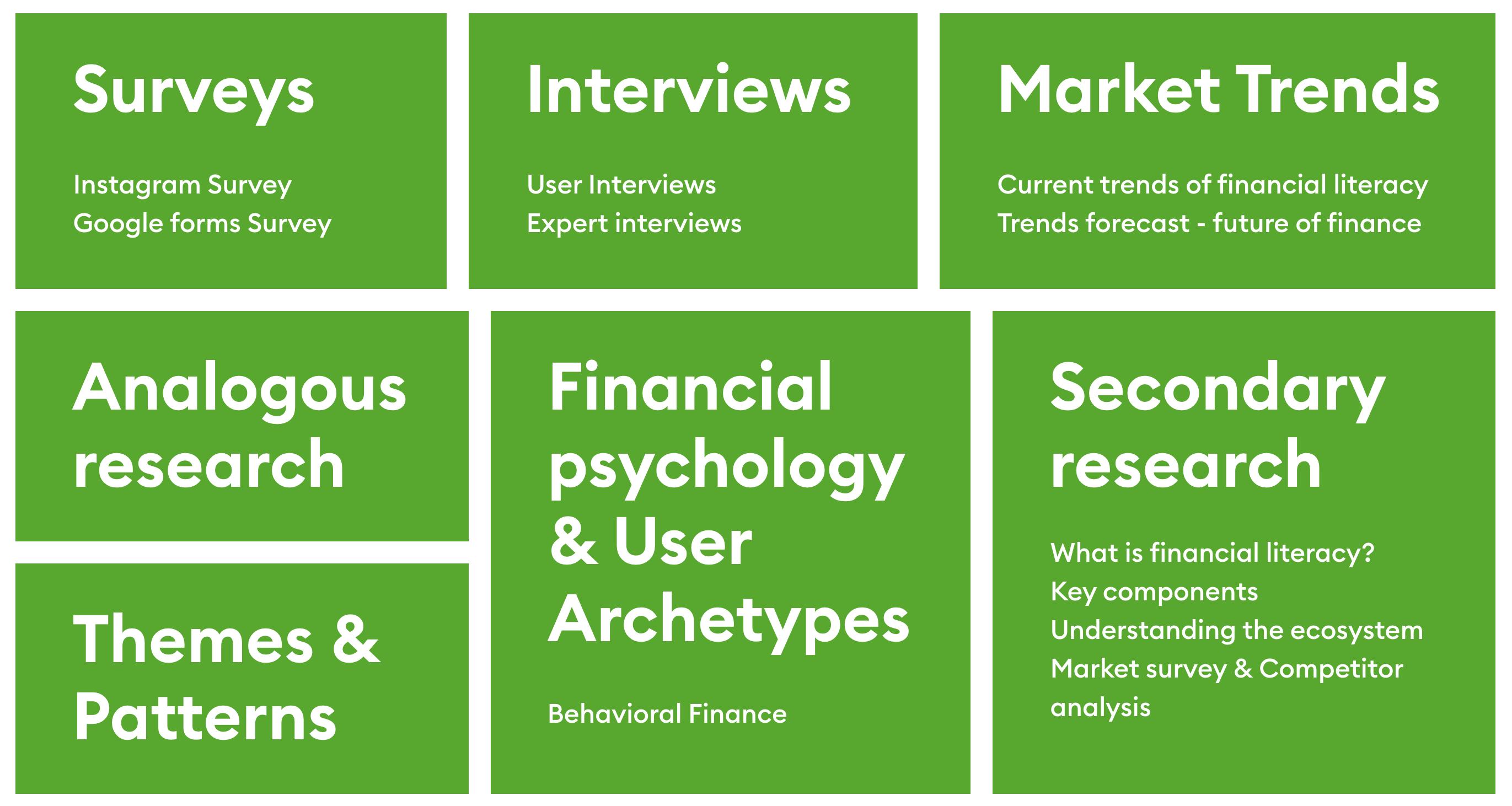 7.-research-methods@2x-min